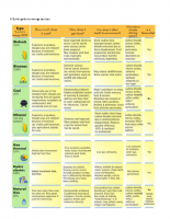 A Quick Guide To Renewable Energy Sources